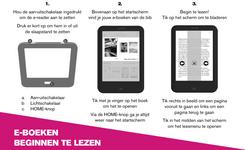 Achterkant van de infofiche over e-boeken